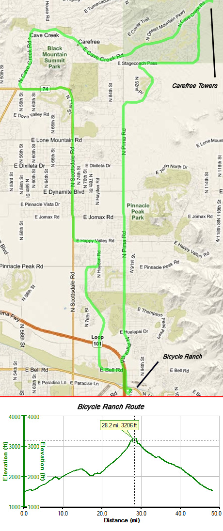 Bicycle Ranch Route Map